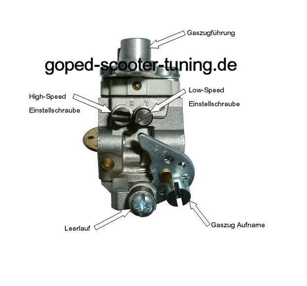 ford tractor marvel schebler carburetor diagram ford 3000
